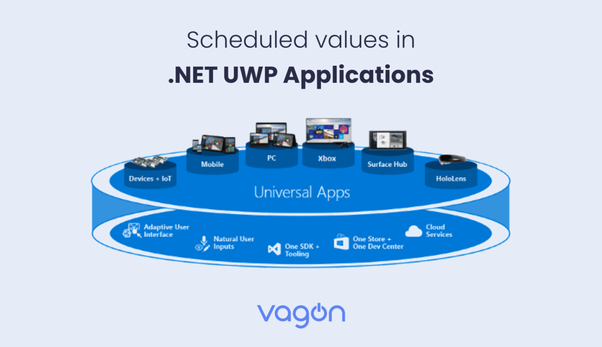 Scheduled values in .NET UWP Applications